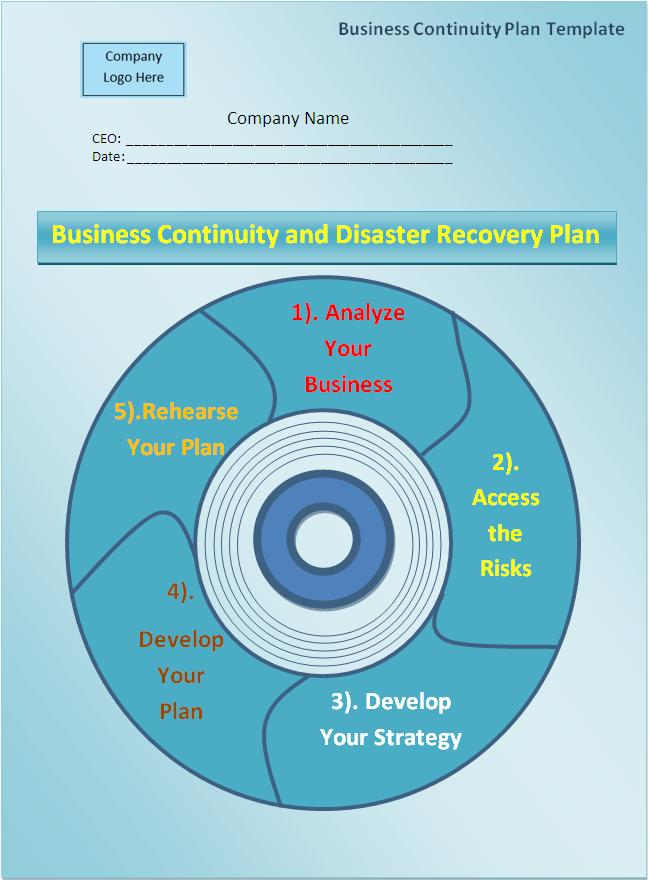 What Makes Business Continuity Plan Template Different?