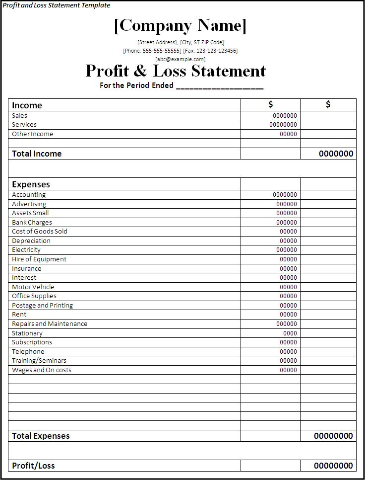 profit or loss statement example koni polycode co
