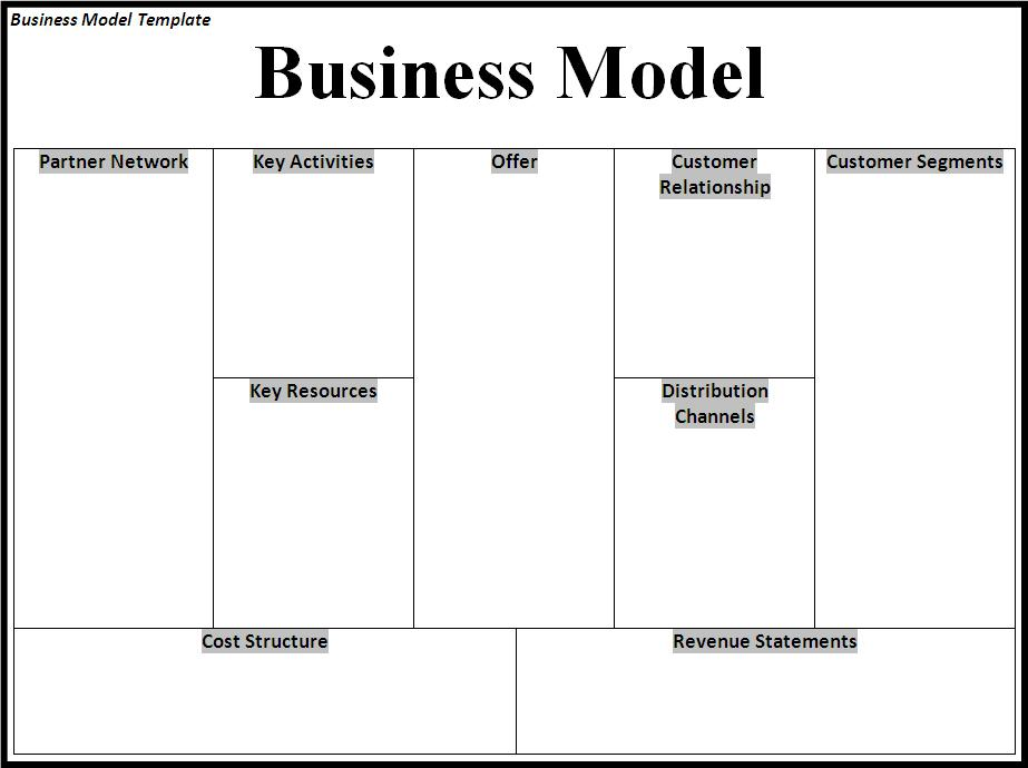 Free business model template boatremyeaton free business model template wajeb Image collections