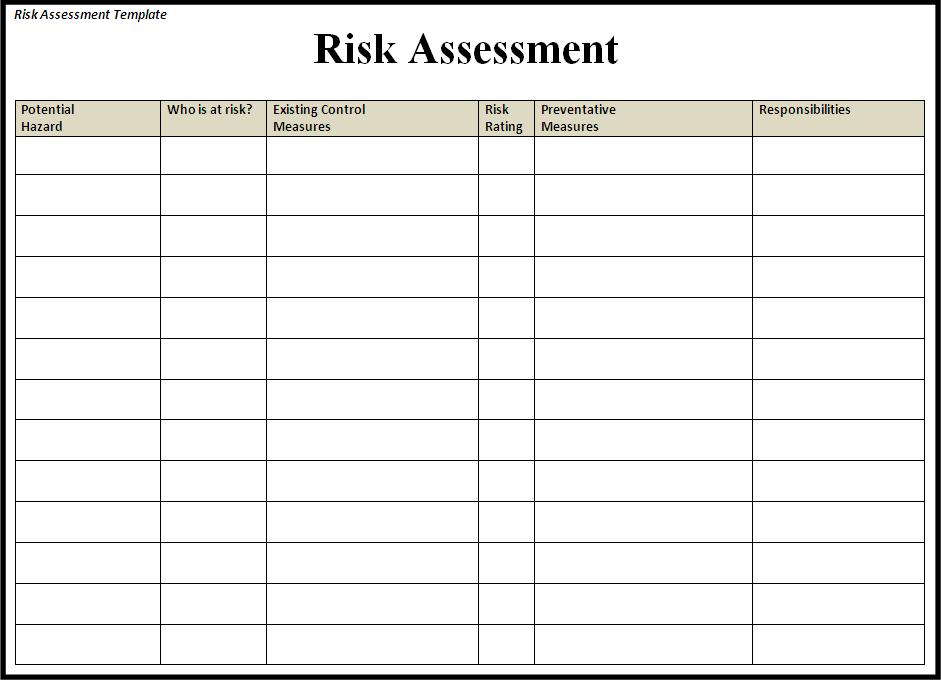 Risk Assessment Template | Free Printable Word Templates,