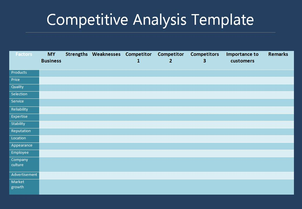 Competitive Analysis Template | Free Printable Word Templates,